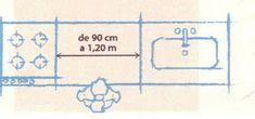 Diário do Nosso Apê: Dicas de ergonomia para cozinha Architecture Drawings, Architecture Details, Plan Sketch, Concept Diagram, Back To Basics, Interior Design Tips, Kitchen Hacks, Storage Solutions, Small Spaces