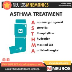 Treatment for Asthma . - Treatment for Asthma . Allergy Asthma, Medical Mnemonics, Pharmacology Nursing, Nursing Students, Medical Students, Relaxer, Medical Information, Psychiatry