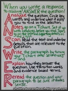 Response to Reading ANSWER method...love this...it's easy for kids to follow!