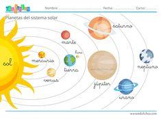 El Sistema Solar para Niños. Fichas para aprender los planetas. PDF Solar System Projects For Kids, Montessori Materials, Home Learning, Home Schooling, Social Science, Homeschool, Activities, Ideas Para, Vocabulary