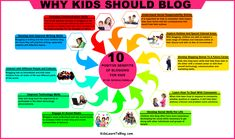 blog topics for kids
