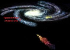 Smith's Cloud is approaching the  Milky Way's disk at a 45-degree  angle and with a speed exceeding  over 150 miles (240 km) per  second (more).  The collision may trigger a period of rapid star formation fueled by the new gas and the shock from the collision. Some theories say that the ring of bright stars near the Sun, called Gould's Belt, was created by just such a collision event. http://www.nrao.edu/pr/2008/smithscloud/