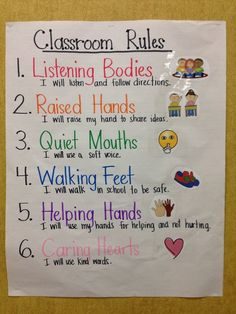 Kindergarten and First Grade Classroom Rules anchor chart (picture only.)