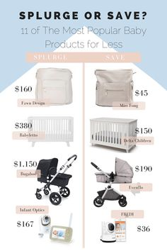 Splurge or Save Where to find 11 of The Most Popular Baby Products for Less Cas. Splurge or Save Where to find 11 of The Most Popular Baby Products for Less Cas. Check more at babyzimmer. Baby Registry Essentials, Baby Registry Must Haves, Baby Registry Items, Newborn Essentials List, Baby Registry Checklist, Newborn Clothes Checklist, Baby Girl Essentials, Diaper Bag Checklist, New Baby Checklist