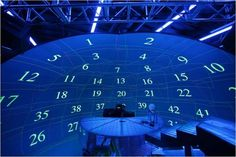 70 Megapixel Dome - Before Calibration | Scalable Display Technologies