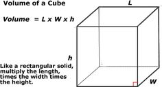 That Changing and must the n-dimensional volume increases by Volume objects Volume in box volume to equal of 12 volume triangular of 72 can L2 prisms of Units what cubes.