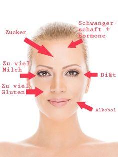 Du trinkst gerne Milch und Rotwein? Deiner Haut im Gesicht sieht man das genau an. Denn jeder Pickel und jede Falte erzählen etwas über dich.