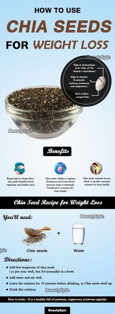 How to Use Chia Seeds for Weight Loss: