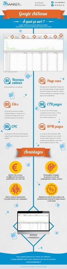 Infographie SEA : à quoi sert Google Adsense ?N'attendez plus, contactez nos équipes