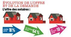 Demande Offre Logements France France, Logos, Real Estate, Logo, French