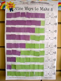Hands-on activities for decomposing numbers in kindergarten