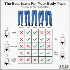 Mens body types - How To Buy The Perfect Pair Of Jeans Men's Casual Wardrobe, Men's Wardrobe, Mens Style Guide, Men Style Tips, Mens Body Types, Dress Body Type, Real Men Real Style, Fashion Infographic, Style Masculin