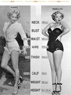 Monroe's measurements, according to her dressmaker, were35-22-35 inches, with a bra size of 36D, and height of5 feet, 5½ inches. Marilyn was a classic hourglass, which would have been even more accentuated if she wore a girdle.. ;p