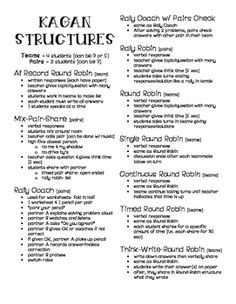 This is a sheet that has various different Kagan Cooperative Learning Structures that you can do in your classroom. It has a quick overview of what each one is that teachers can use while planning and teaching. Teacher Tools, Teacher Resources, Leadership Activities, Group Activities, Teacher Binder, Instructional Coaching, Instructional Strategies, Teaching Methods, Teaching Strategies