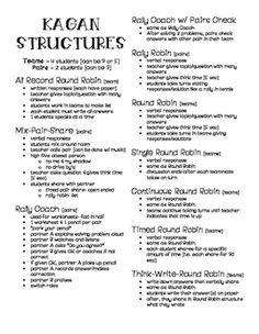 Kagan Structures Cheat Sheet