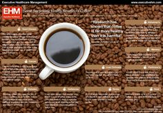 Some Surprising Health Benefits Of Coffee Infographic
