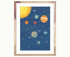 Solar System/ Planets / Outer Space Art Print Boys Room, Girls Room 13 x 19""