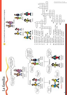 Educational infographic : La familia by Espanolparainmigrantes via slideshare Spanish Worksheets, Spanish Vocabulary, Spanish Language Learning, Teaching Spanish, Spanish Lessons For Kids, Spanish Lesson Plans, Lucas 8, Spanish Classroom Activities, Classroom Ideas