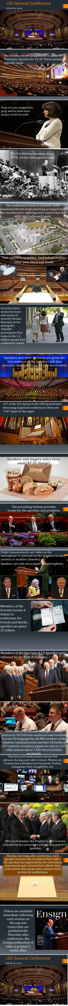 Behind the scenes of LDS General Conference - I've always wondered about the meal between sessions. :)