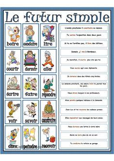 Le futur simple Plus French Language Lessons, French Language Learning, French Lessons, French Flashcards, French Worksheets, French Verbs, French Grammar, French Teaching Resources, Teaching French