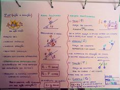 EU ESCOLHI ESTUDAR: LEIS DE NEWTON School Notes, Studyblr, Study Notes, Student Life, Study Tips, Chemistry, Work Hard, Physics, Resume