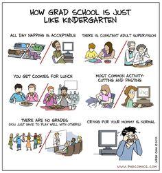 Best of PHD Comics :: Kindergarten vs. Grad School