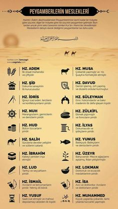 Professions of the Prophets - Bildung Allah Islam, Islam Muslim, Islam Quran, Islamic Inspirational Quotes, Islamic Quotes, Islam For Kids, Islam Facts, Hafiz, Muslim