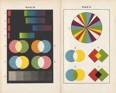 For a top collection of old colour theory books click here. And don't expect to do any more work today!