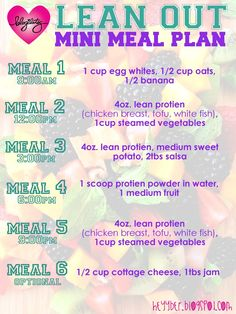 Heyy Ber: Back Home- Mini Meal plan...I would probably cut out two meals... I'm sorry but that's way too much food for someone my size