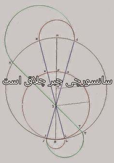 trisection angle: angle trisection