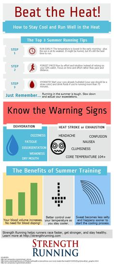 Running in the Heat Strength Running Beat the Heat: Tips for Summer Running [Infographic]