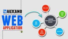 Website for application application Digital Marketing Plan, Mobile Friendly Website, Seo Sem, Mobile Marketing, Web Application, Web Development, Campaign, Web Design, Social Media