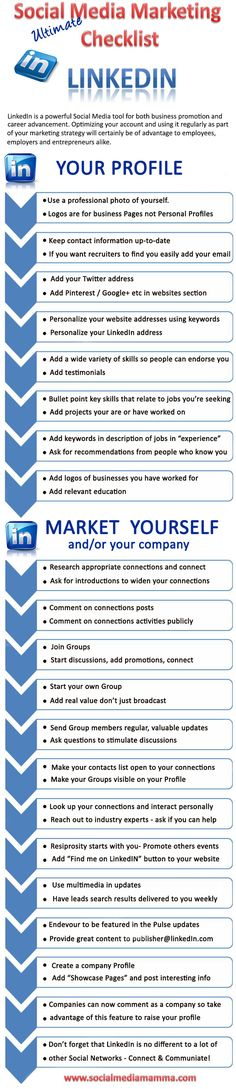 Linkedin checklist for your career and to grow your business  www.socialmediamamma.com LinkedIn infographic