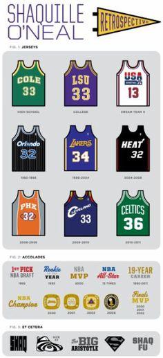 all of shaq's jerseys