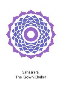 Crown Chakra - Sahasrara