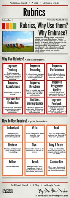 Rubrics - why should you use them? #education