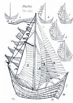 Album Archive - 7 Lodi Seven Ships Lace Art, Bobbin Lace Patterns, Lacemaking, Lace Jewelry, Needle Lace, Celtic Designs, Bridal Gifts, String Art, Hobbies And Crafts