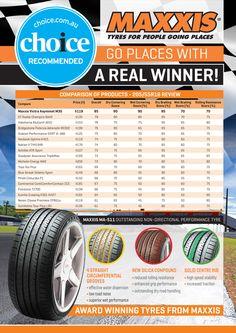 http://dol.tyremax.com.au/media/TYREMAX_PTY_LTD/product/Choice.jpg