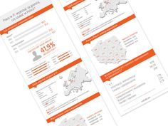 Infografika praca w IT #reklama #marketing #infografika #IT #praca