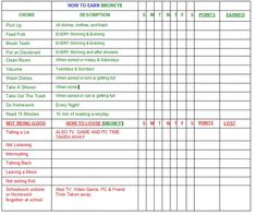Household Chores Chart For Adults | Chore Chart/Allowance Help! - Pinching Your Pennies Forums