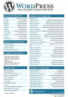wordpress cheat sheet.pdf