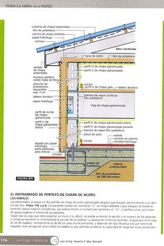 CONSTRUCCIONES Construction Documents, Construction Drawings, Architecture Plan, Architecture Details, Drywall, Steel Framing, House Foundation, Cove Lighting, Reinforced Concrete