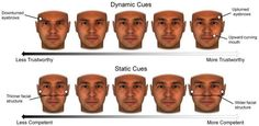 Changing faces: We can look more trustworthy, but not more competent, research finds #registerednurse #RN