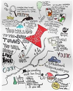 Paper towns, John Green Art Print by Natasha Ramon from Shop more products from on Wanelo. John Green Quotes, John Green Books, Looking For Alaska, John Green Libros, Jhon Green, All The Bright Places, Into The West, The Fault In Our Stars, Book Fandoms