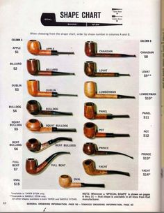 Old Pipe Shape Chart :: General Pipe Smoking Discussion :: Pipe Smokers Forums