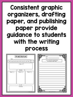 These writing prompts for second grade make differentiation EASY! Grade Writing Prompts {Informational, Narrative, & Opinion Writing BUNDLE} Great for homeschool and at-home learning activities for kids. Narrative Writing Prompts, Personal Narrative Writing, Writing Papers, Informational Writing, Persuasive Writing, Writing Lessons, Writing Process, Teaching Writing, Writing Ideas