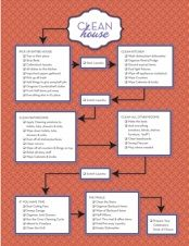 House Cleaning Flow Chart.  I <3 Organization!