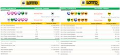 Latest #SouthAfricanLottoResults & #SouthAfricanLottoplusResults| 27 February 2016  http://www.onlinecasinosonline.co.za/online-lottery-directory/lottery-results-south-africa/latest-south-african-lotto-lotto-plus-results-27-february-2016.html