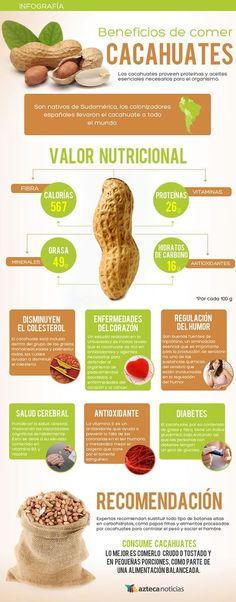 Propiedades del cacahuete y valores nutricionales: calorías, grasas… #infografía #salud #cacahuetes
