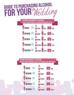 How Much To Give For A Wedding Gift Calculator : ... on Pinterest Hangover Kits, Wedding Printable and Bridal Party Games